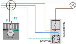 blok-rozetka-vyklyuchatel-rozetka-s-vyklyuchatelem-v-odnom-korpuse-6