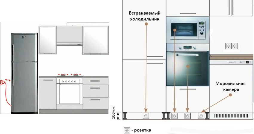 rozetki-na-kuhne-raspolozhenie-shemy-kak-vybrat-i-ustanovit-15