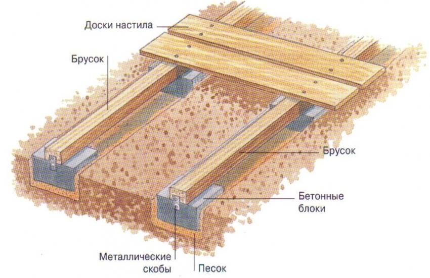 voler-dlya-sobaki-foto-video-chertezhi-instruktsii-po-izgotovleniyu-82