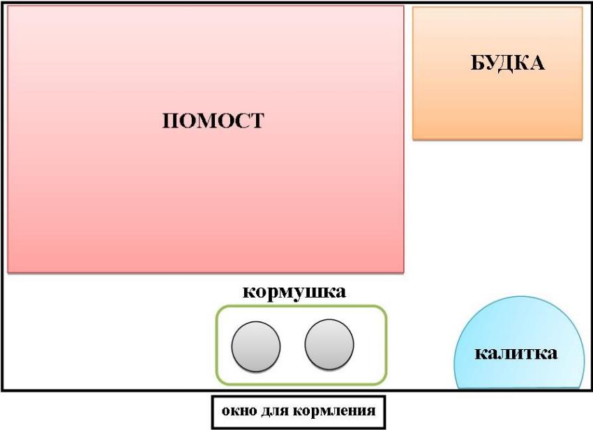 voler-dlya-sobaki-foto-video-chertezhi-instruktsii-po-izgotovleniyu-49