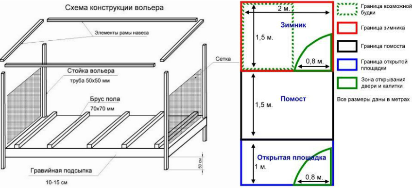 voler-dlya-sobaki-foto-video-chertezhi-instruktsii-po-izgotovleniyu-83