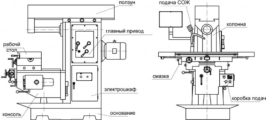 frezernyj-stanok-po-derevu-foto-video-instruktsiya-svoimi-rukami-11