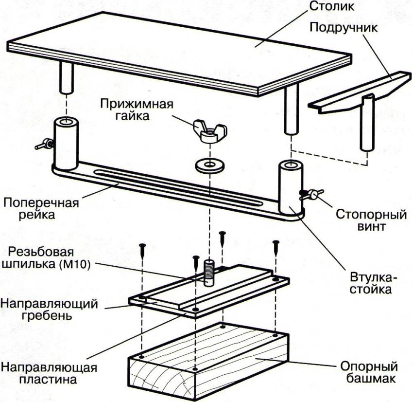 frezernyj-stanok-po-derevu-foto-video-instruktsiya-svoimi-rukami-17