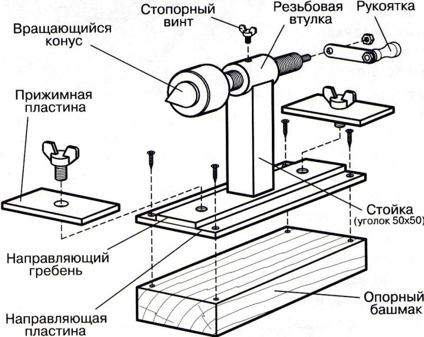 frezernyj-stanok-po-derevu-foto-video-instruktsiya-svoimi-rukami-6
