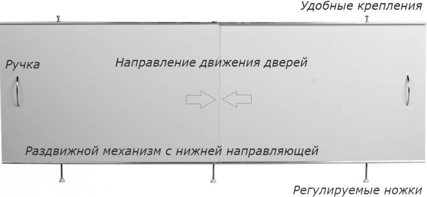 razdvizhnoj-ekran-pod-vannu-foto-video-raznovidnosti-kak-vybrat-4