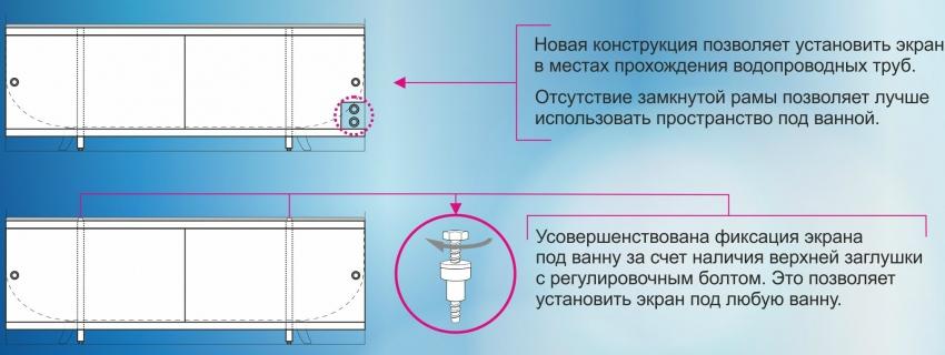 razdvizhnoj-ekran-pod-vannu-foto-video-raznovidnosti-kak-vybrat-14