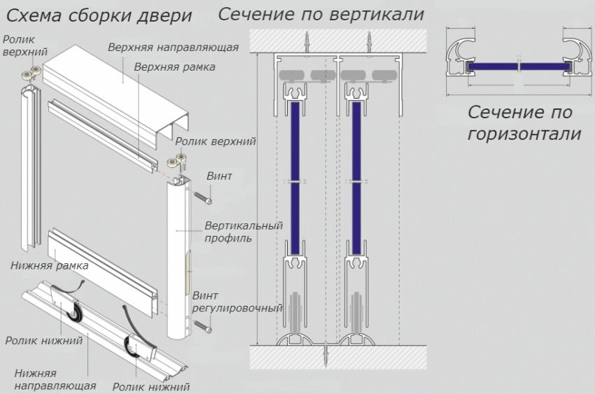 razdvizhnoj-ekran-pod-vannu-foto-video-raznovidnosti-kak-vybrat-22