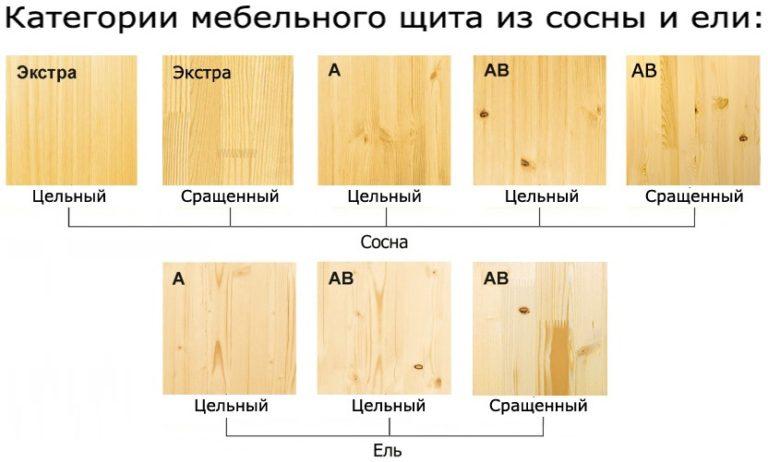 mebelnyj-shhit-preimushhestva-i-sfery-primeneniya-2