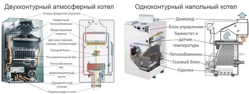 gazovye-kotly-otopleniya-dlya-chastnogo-doma-vidy-harakteristiki-7