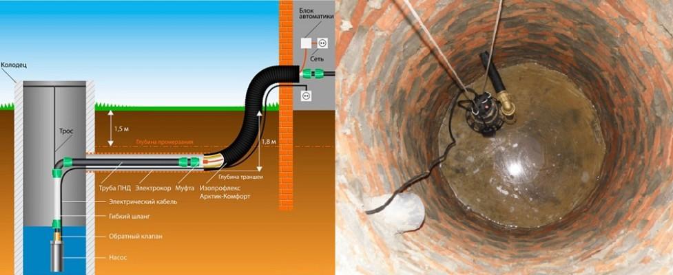 kanalizatsiya-dlya-zagorodnogo-doma-foto-vidy-kakuyu-vybrat-dlya-dachi-13