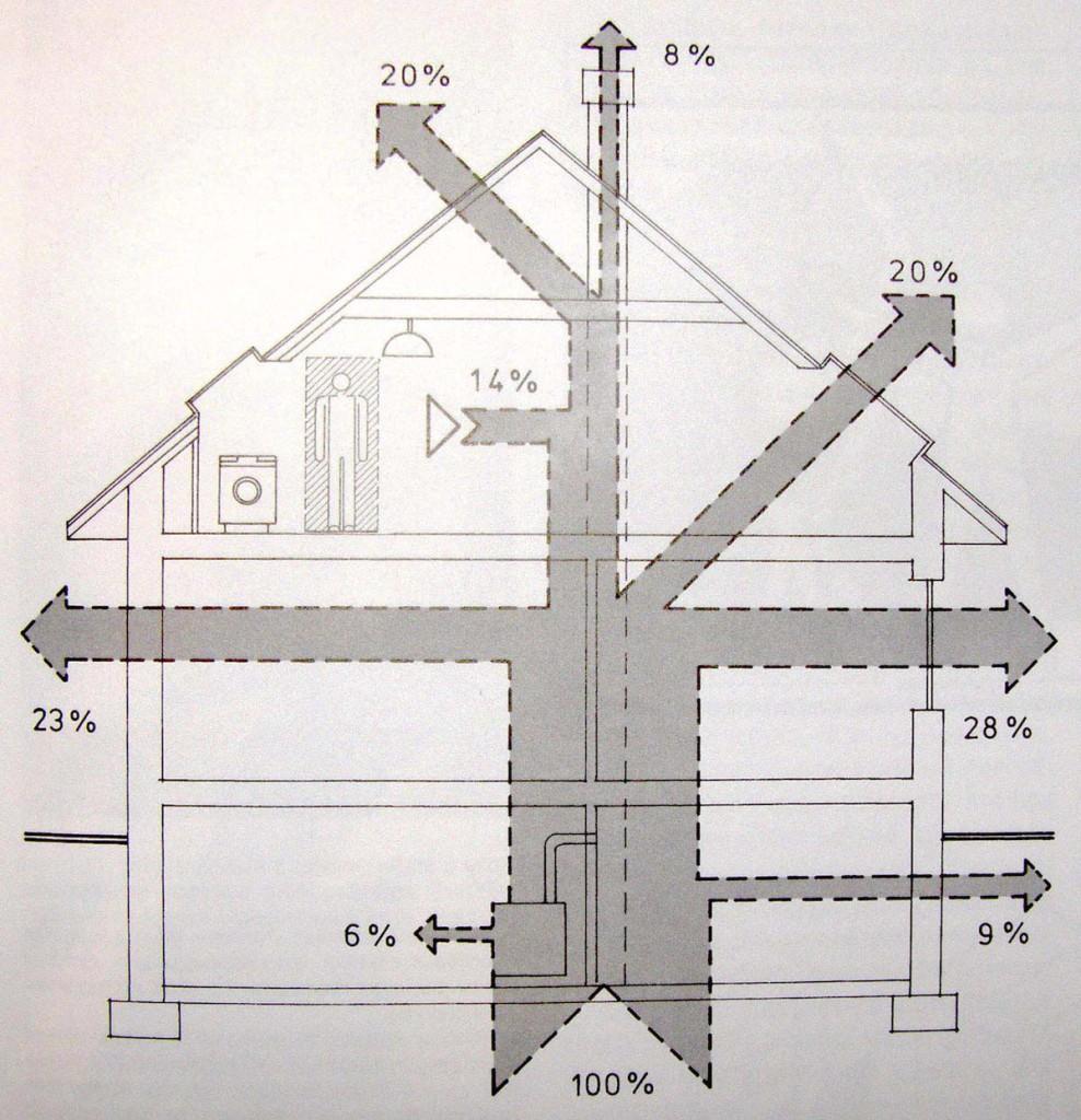 vidy-utepleniya-fasada-chem-uteplit-fasad-doma-materialy-i-tehnologii-2