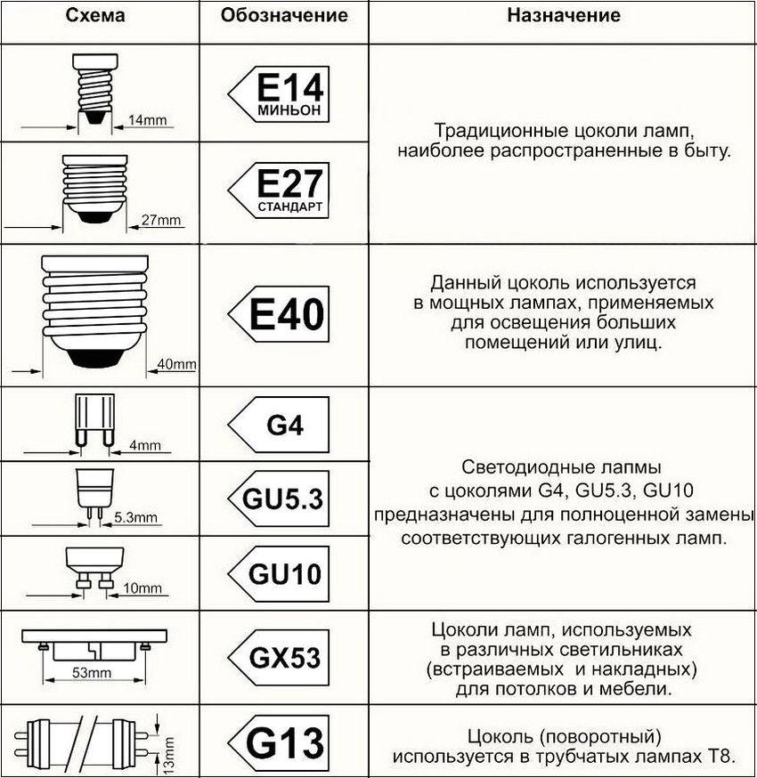 dimmirovannye-svetodiodnye-lampy-foto-video-vidy-i-primenenie-14