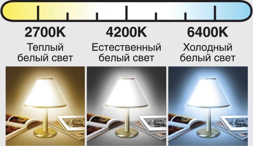 dimmirovannye-svetodiodnye-lampy-foto-video-vidy-i-primenenie-12