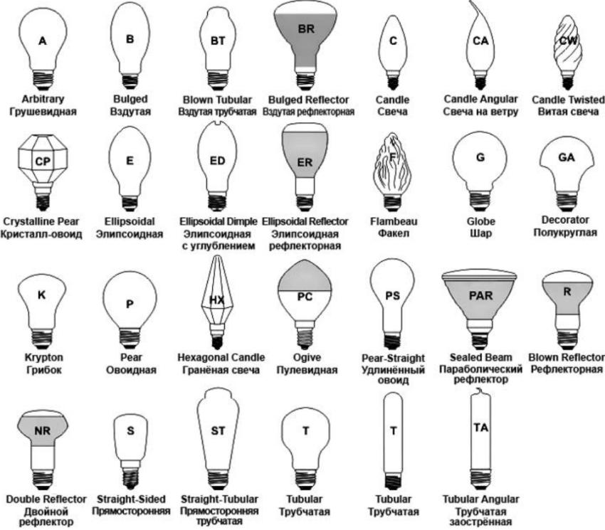 dimmirovannye-svetodiodnye-lampy-foto-video-vidy-i-primenenie-9