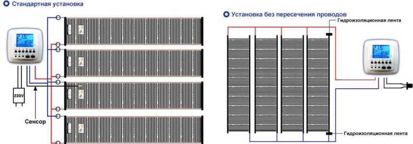infrakrasnyj-plenochnyj-teplyj-pol-foto-obzor-modelej-tseny-i-montazh-21