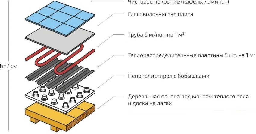 teplyj-pol-na-balkone-foto-video-sposoby-utepleniya-lodzhii-15
