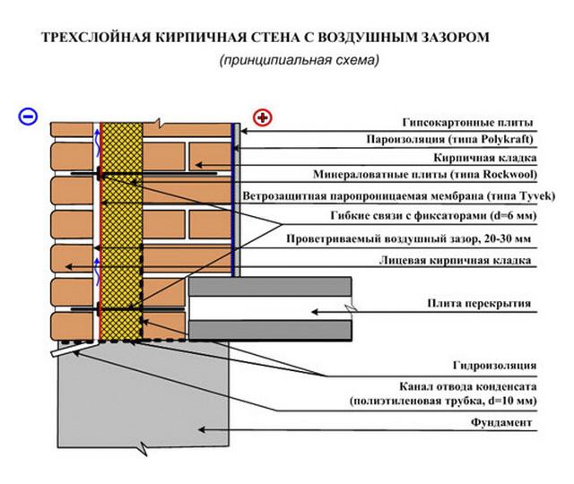 klinkernyj-ventiliruemyj-fasad-foto-tehnologiya-stroitelstva-1