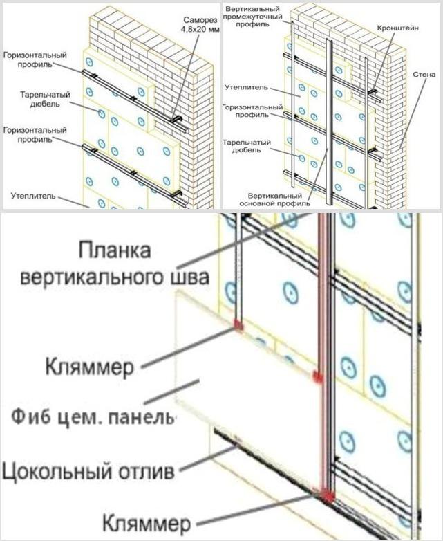 fibrotsementnye-paneli-foto-video-otdelka-fibrotsementnymi-panelyami-12
