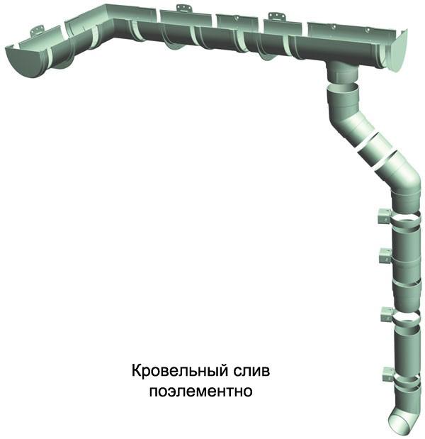 otvod-poverhnostnyh-vod-sistema-otvoda-poverhnostnyh-vod-01