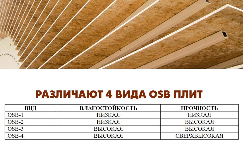 osb-plita-foto-tseny-harakteristiki-razmery-primenenie-7