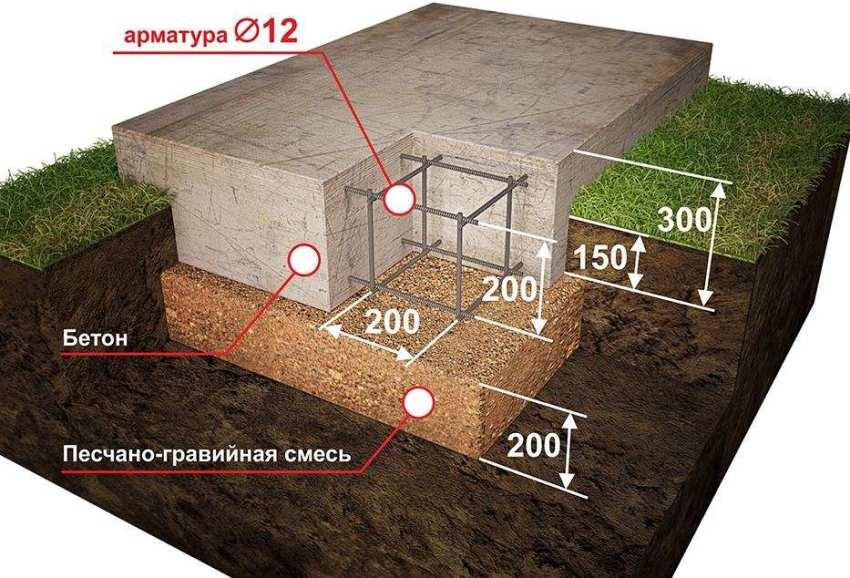 mangal-iz-kirpicha-svoimi-rukami-foto-video-chertezhi-25