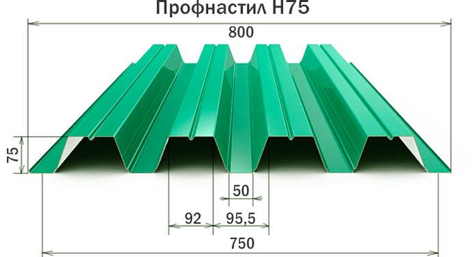 krovelnye-materialy-metallocherepitsa-i-profnastil-ot-luchshih-postavshhikov-05