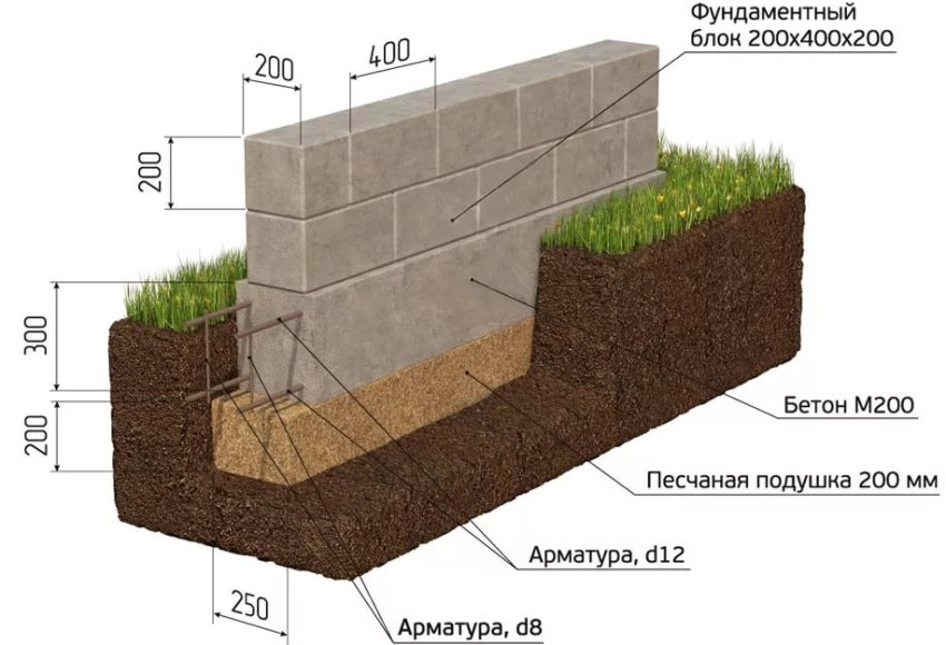 fundament-fbs-blok-fbs-foto-video-razmery-harakteristika-6
