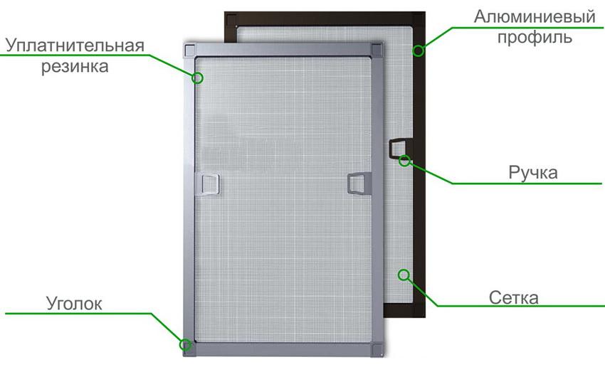 moskitnye-setki-na-okna-foto-video-raznovidnosti-izdelij-9