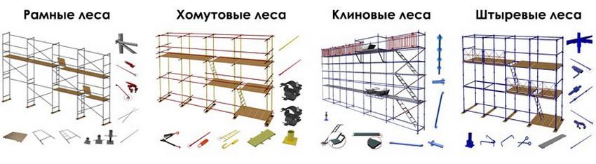 lesa-stroitelnye-foto-video-razmery-tsena-raznovidnosti-4