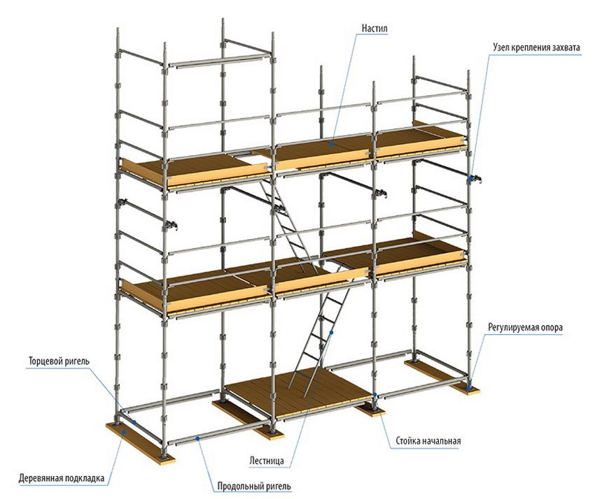lesa-stroitelnye-foto-video-razmery-tsena-raznovidnosti-16