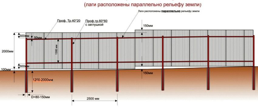 polikarbonat-dlya-zabora-foto-video-osobennosti-vybora-materiala-12