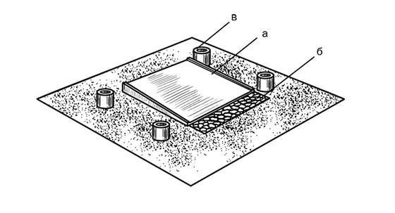 схема отведения воды